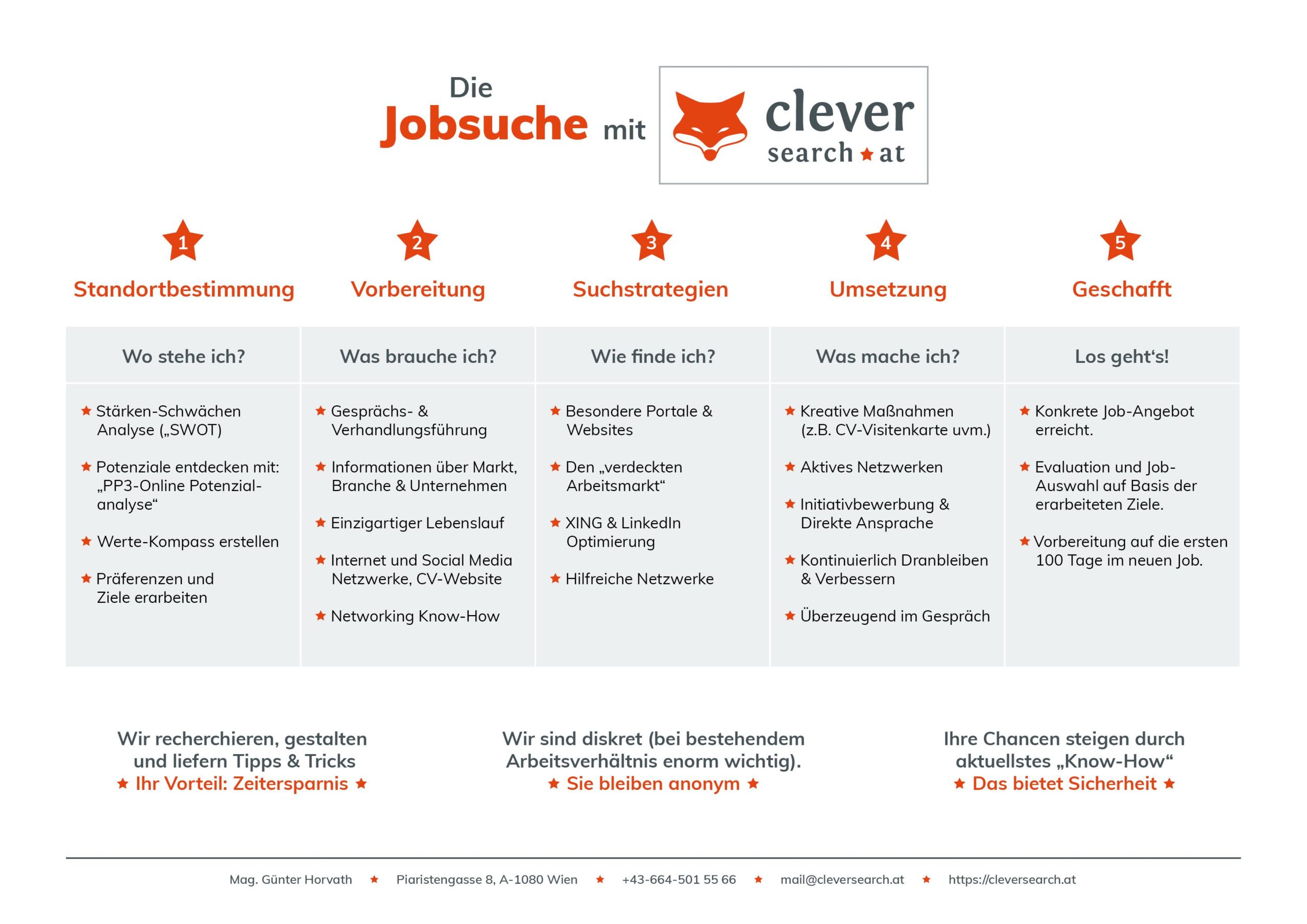 Cleversearch_Jobsuche1